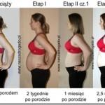 Moja droga do idealnej formy – etap II cz.2 – powrót do wagi sprzed ciąży