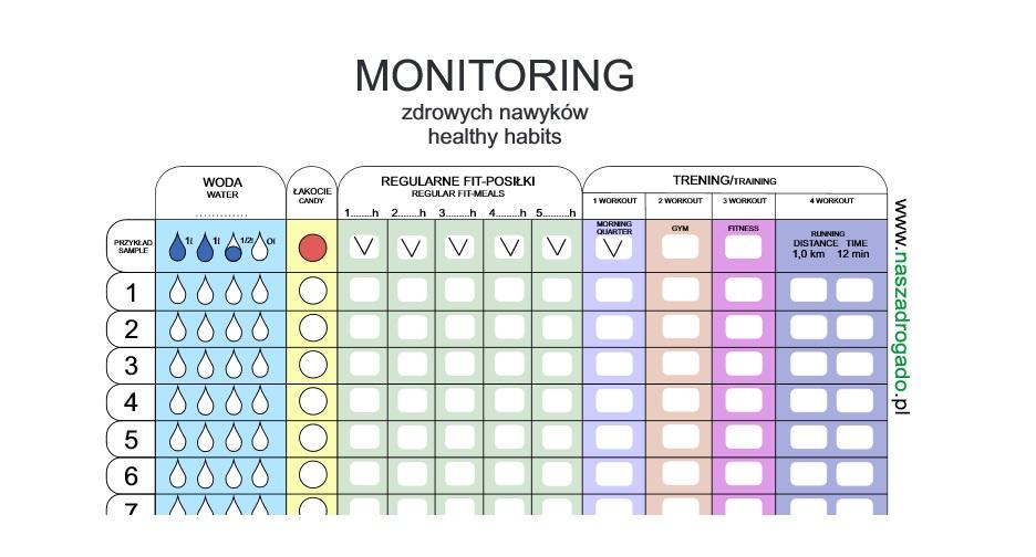 FRAGMENT monitoring zdrowych nawyków